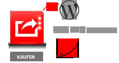 Swiss Enterprise WordPress Kaufen