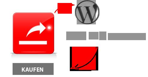 Swiss Basic WordPress Kaufen